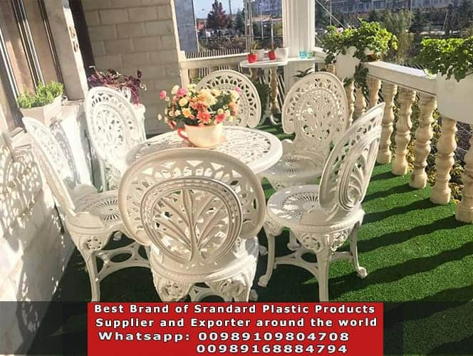 3 profitable products at best price for Azerbaijan market